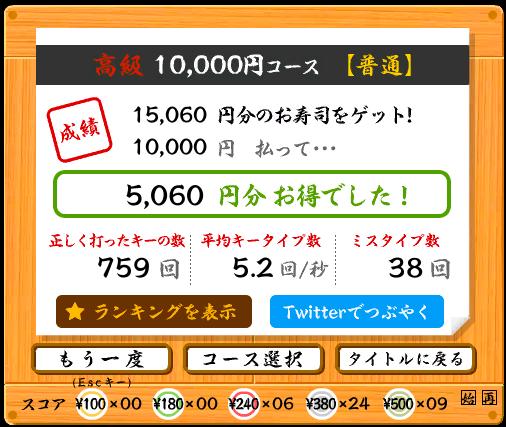 寿司打最高記録